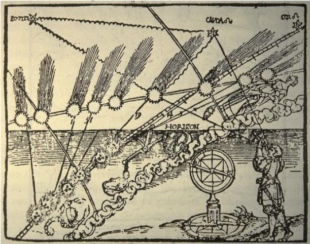 彼得首次阐述了彗尾形态的根本特征.jpg