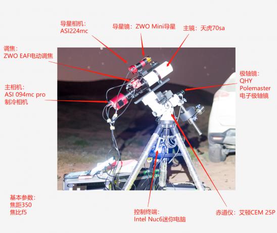 一套完整的便携拍摄系统