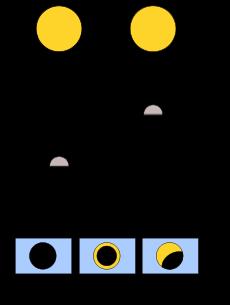 日食成因.jpg