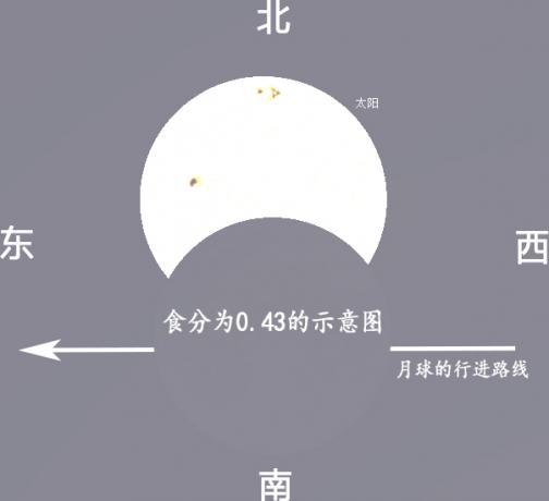 泉州食甚情况预报.jpg