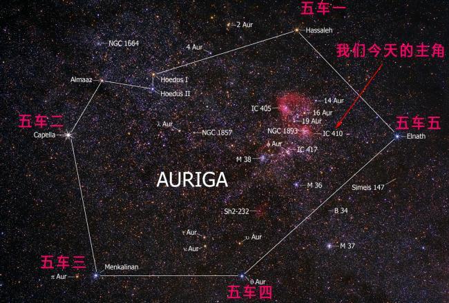 御夫座的星空,我们今天的主角就在中间的那一团红色星云区域中