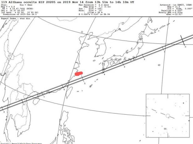 2019年11月14日的怒神星掩星,掩食带经过日本东部以及我国东南沿海的狭窄地区地区
