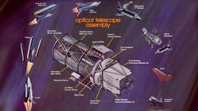 太空望远镜的早期构想